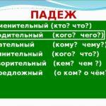 36 150x150 - O caso russo genitivo