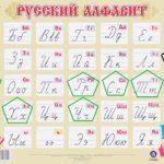 28 150x150 - Algumas consoantes do idioma russo